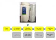 Nghiên cứu và ứng dụng công nghệ than hoạt tính cải tiến để xử lý kim loại nặng trong nước
